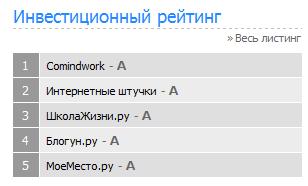 """Кликабельно. Блогуну присвоен инвестиционный рейтинг """"А""""."""