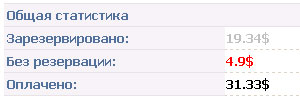 status_money