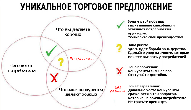 BLOGUN_UTP_25_02_2014_v1