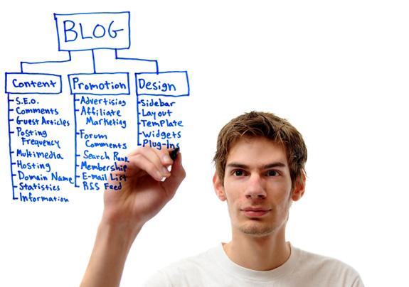 Помощь блогеру