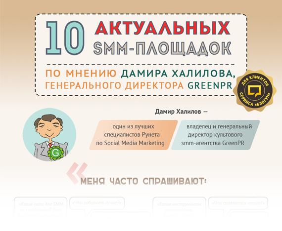 Дамир Халилов о самых актуальных SMM-площадках в 2015 году